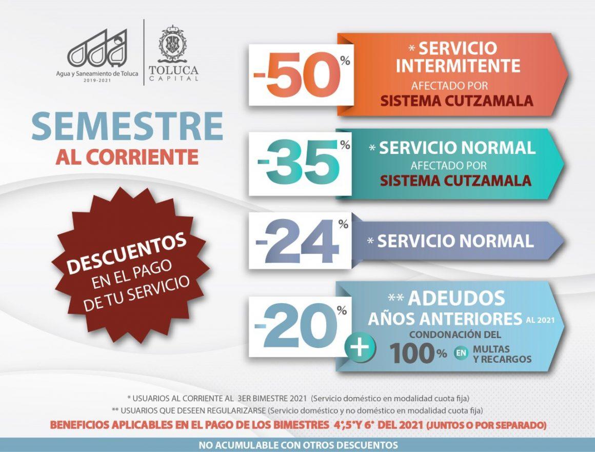 AGUA Y SANEAMIENTO DE TOLUCA OFRECE CONDONACIÓN DE MULTAS Y RECARGOS A USUARIOS.